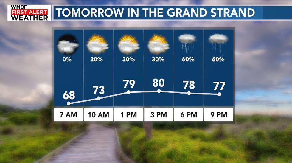 Rain chances gradually increase late Wednesday.