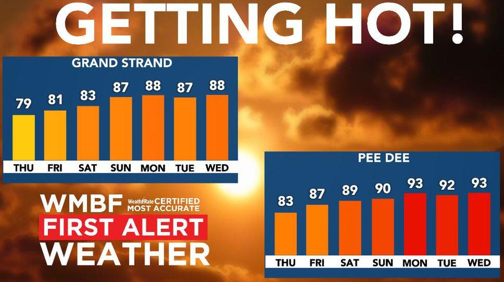 Building heat through next week.
