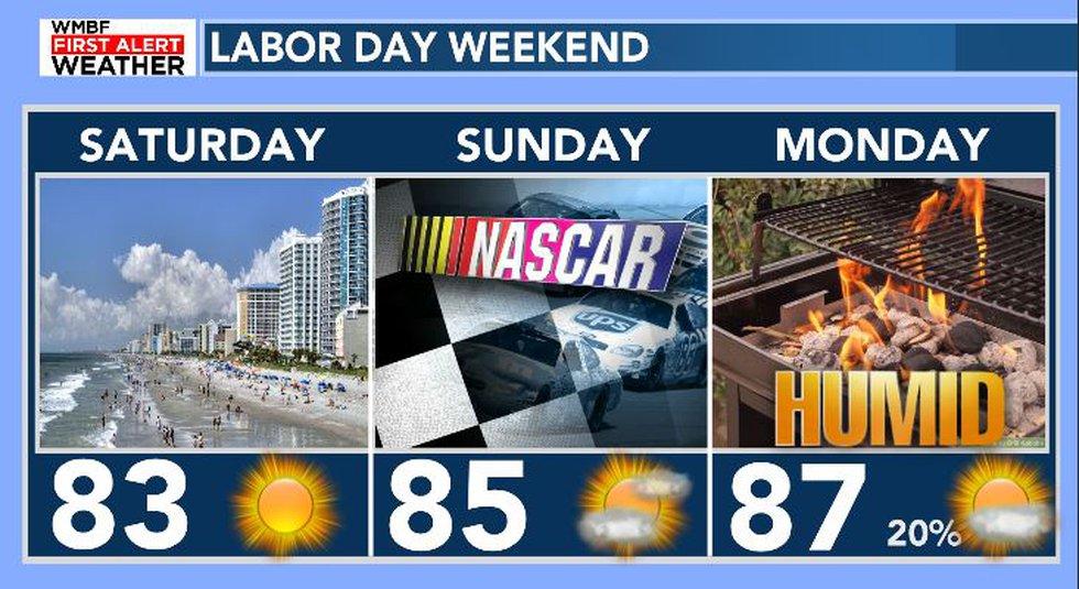Increasing humidity this weekend.