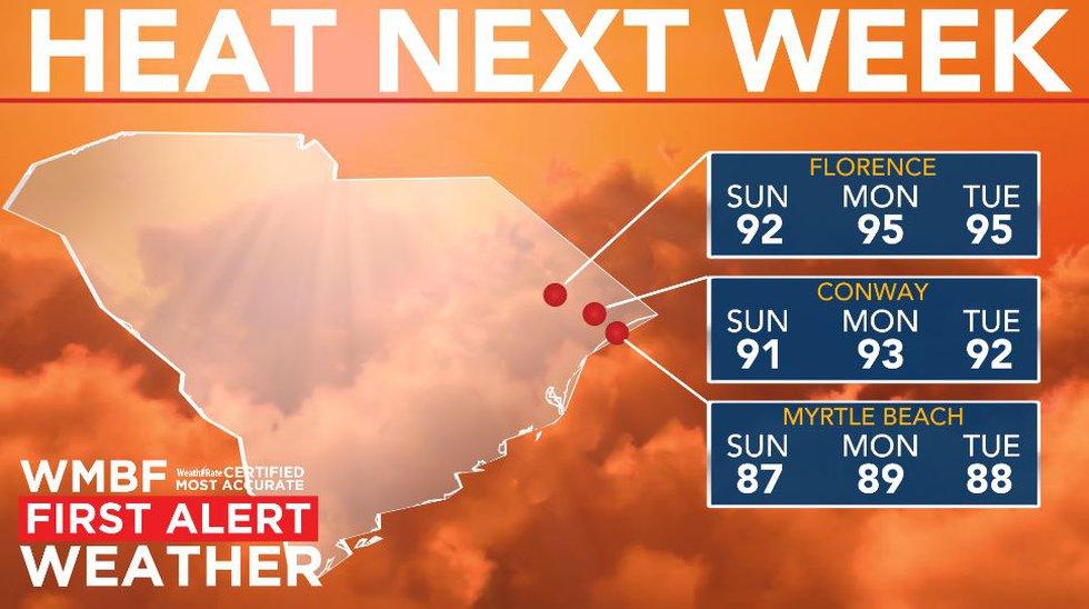 Temperatures soar next week