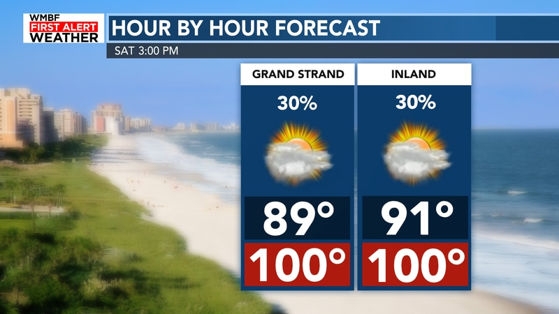 Heat, humidity, and afternoon storms