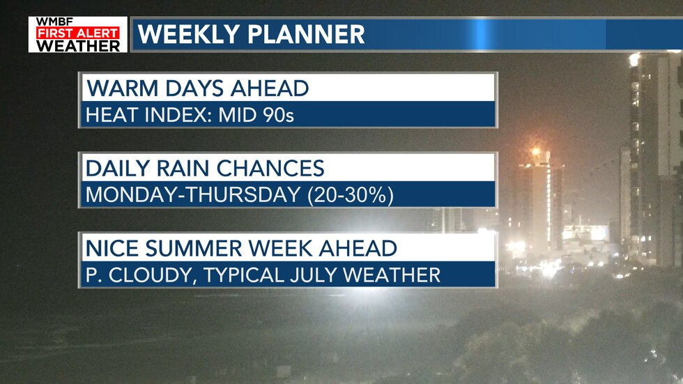 Hot & humid this week with typical July weather.