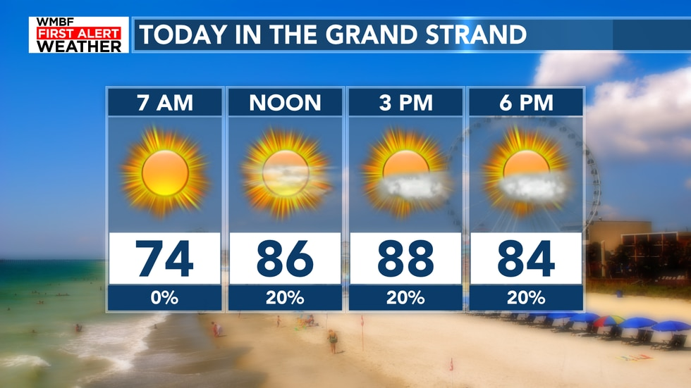 The weekend is hot, humid and hazy.