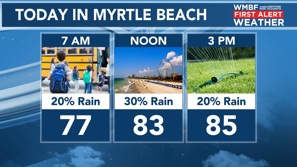 Highs will reach the mid 80s today with rain chances at 30%. Many of you will still need to use...
