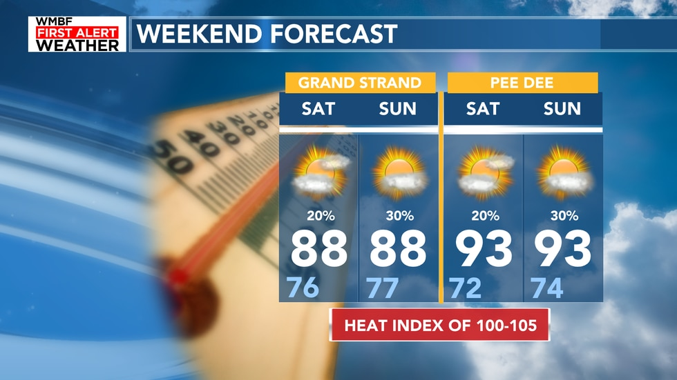 Here's your first alert to the weekend forecast.