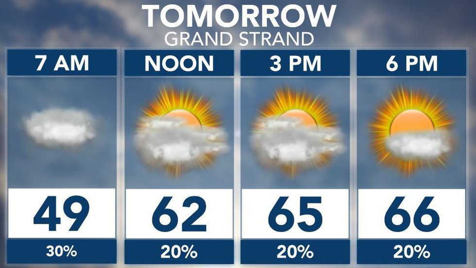 Slowly clearing skies Thursday.