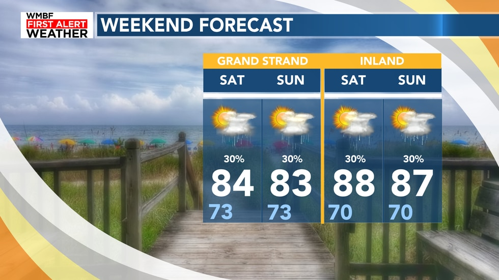 Scattered showers and storms remain in the forecast this weekend as high pressure slowly moves...