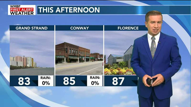 Warming up, humidity slowly ramps back up