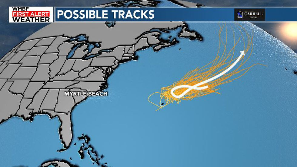 The developing system will not pose any threat to the US.