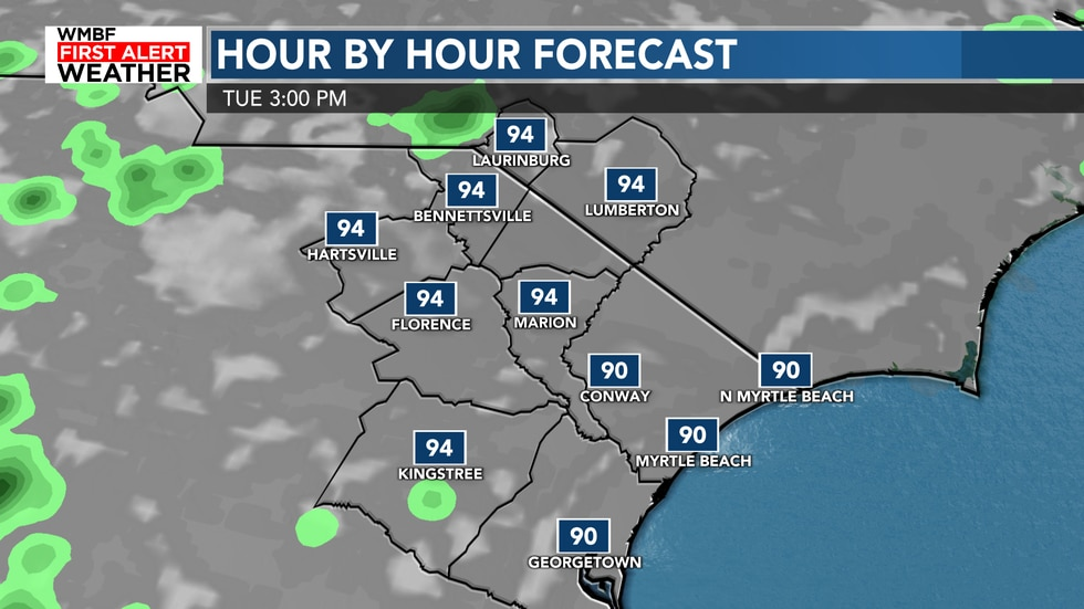 Highs will reach the low-mid 90s with just a 20% chance of a shower or storm.