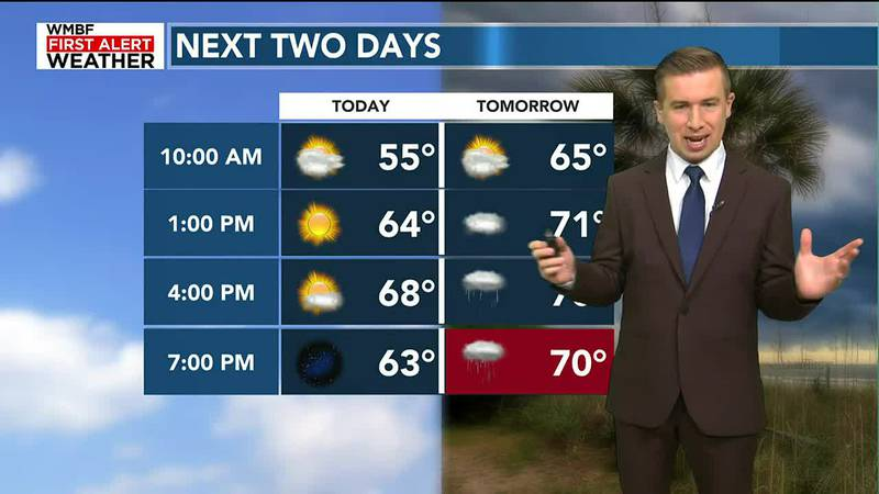 Cool Wednesday before a few strong storms on Thursday