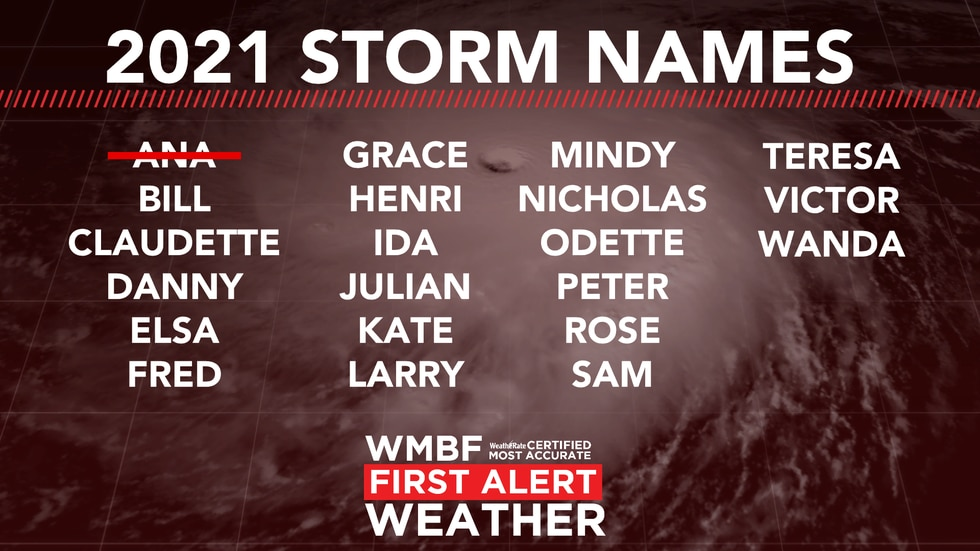 Bill would be the next storm name.