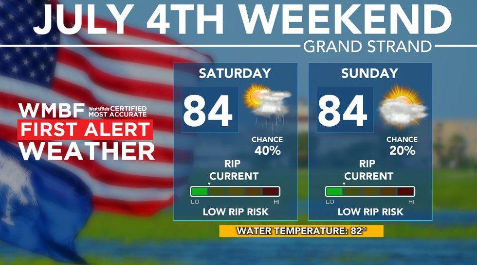 Lowering rain chances by Sunday.