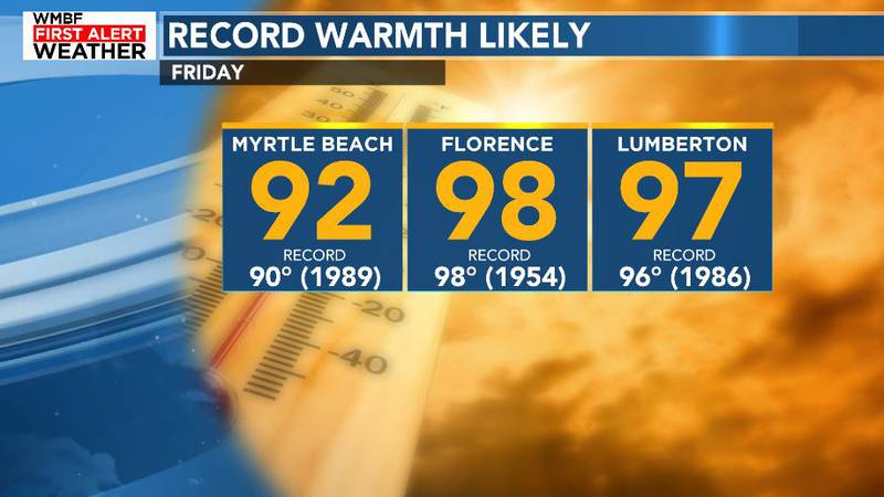 High temperature records will be tied or broken again on Friday.