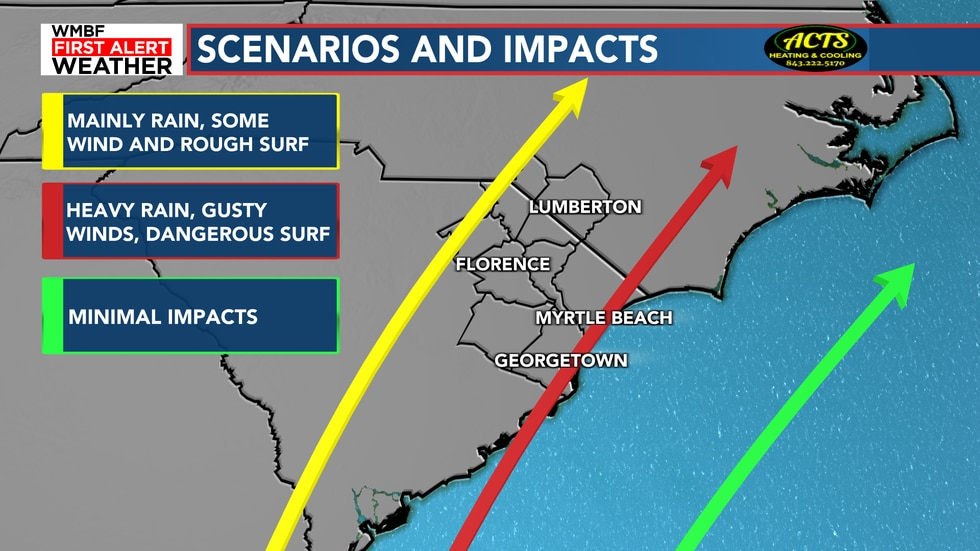 Each Scenario features something different in the way of impacts. This is where 50 miles could...