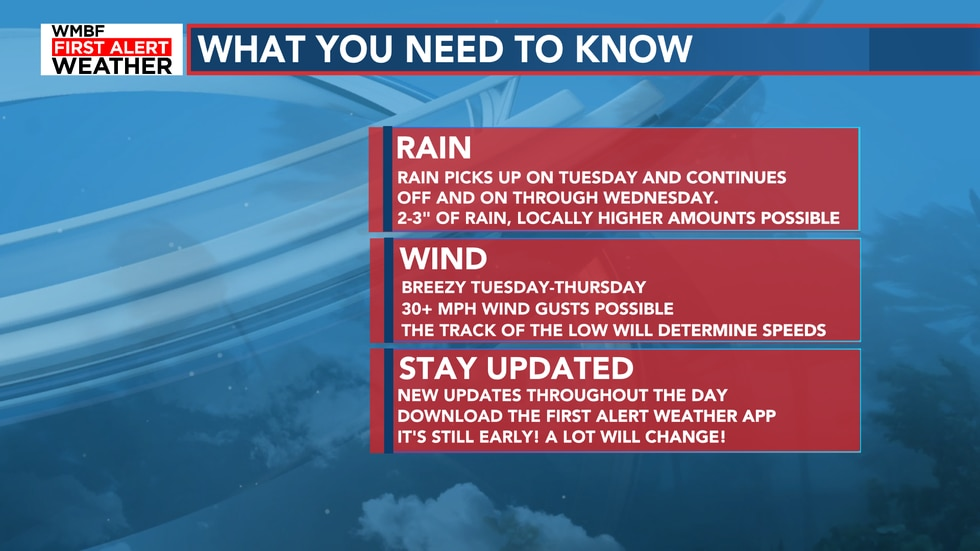 Heavy rain and breezy winds will be possible over the next few days. Here's what you need to...