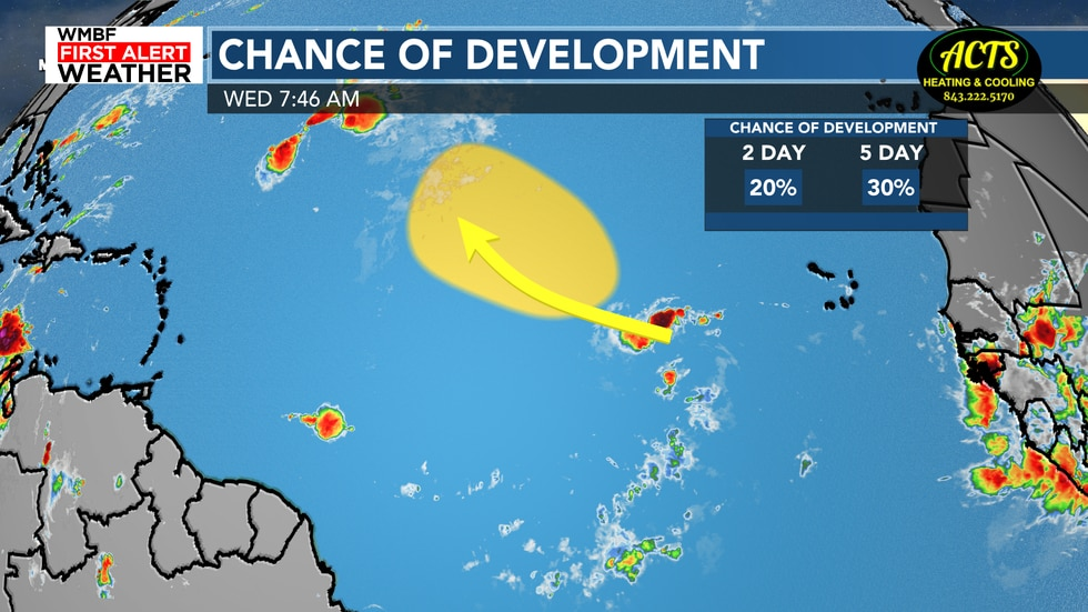 The chance of development with this system remains low over the next five days.
