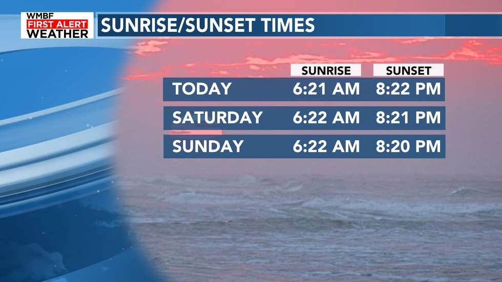 Here's a look at the sunrise and sunset times.