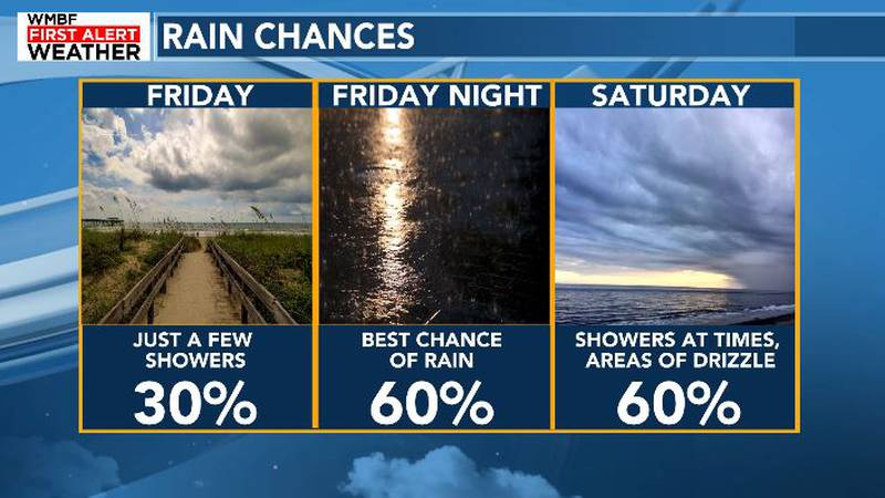 The best chance of rain arrives Friday night and early Saturday.