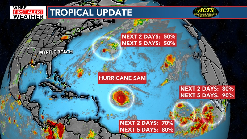 The tropics remain active with chances of development and Hurricane Sam