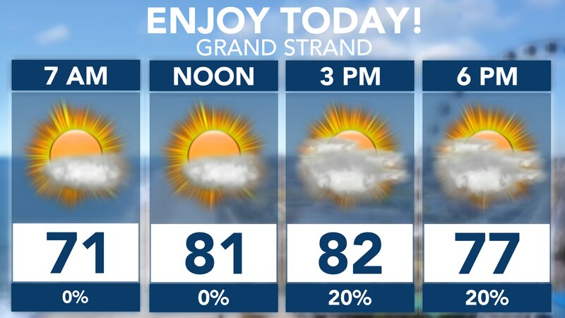 Enjoy today's sunshine and warm weather because changes are coming.