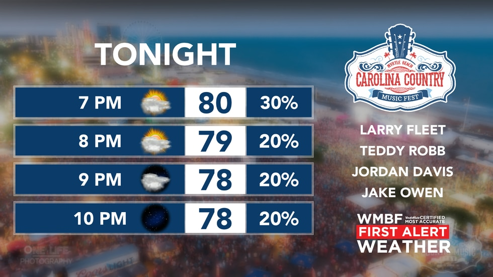 We will hold onto the rain chance for the opening night tonight of CCMF.