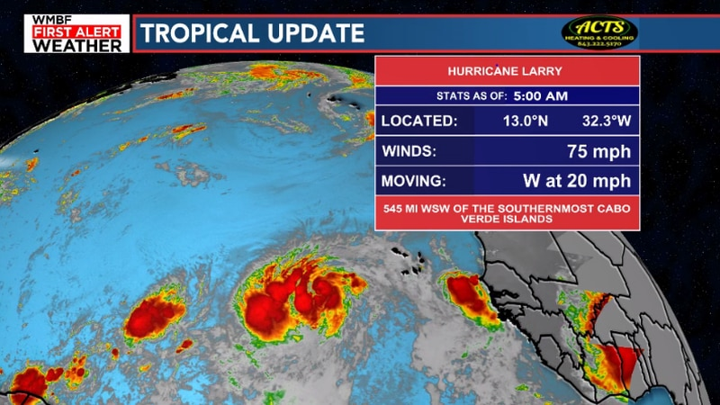 Larry is now a hurricane.