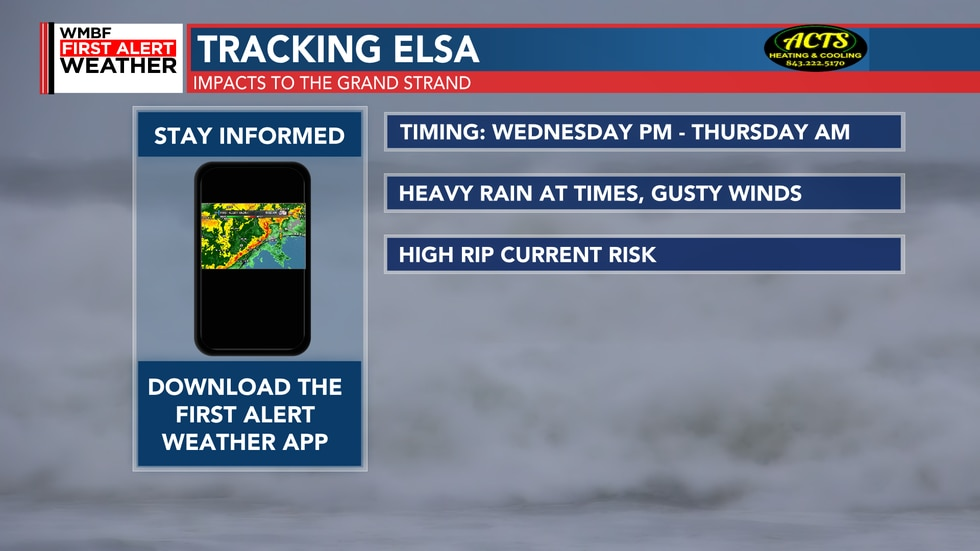 Elsa will bring rainfall and gusty winds to the area but it's still too early for specifics in...