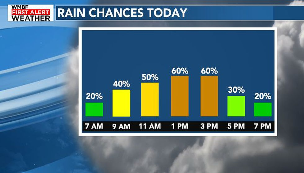 Rain will move in this morning and will continue into the early afternoon hours.
