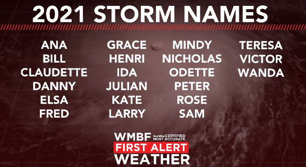 2021 list of tropical storm and hurricane names.