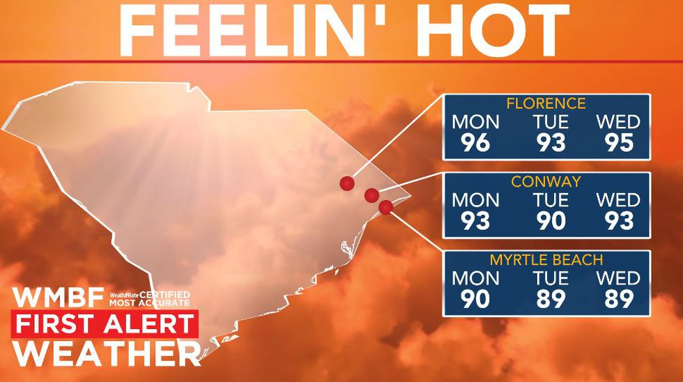 Hot weather this week.