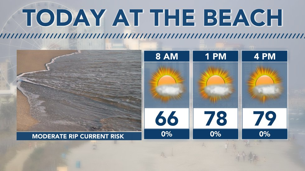 Highs today will reach the upper 70s to lower 80s on the beach.