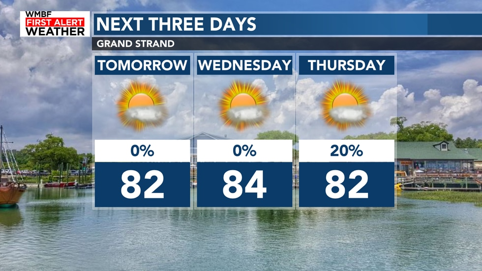 The new work week will feature a slight uptick in the humidity for the middle of the week.