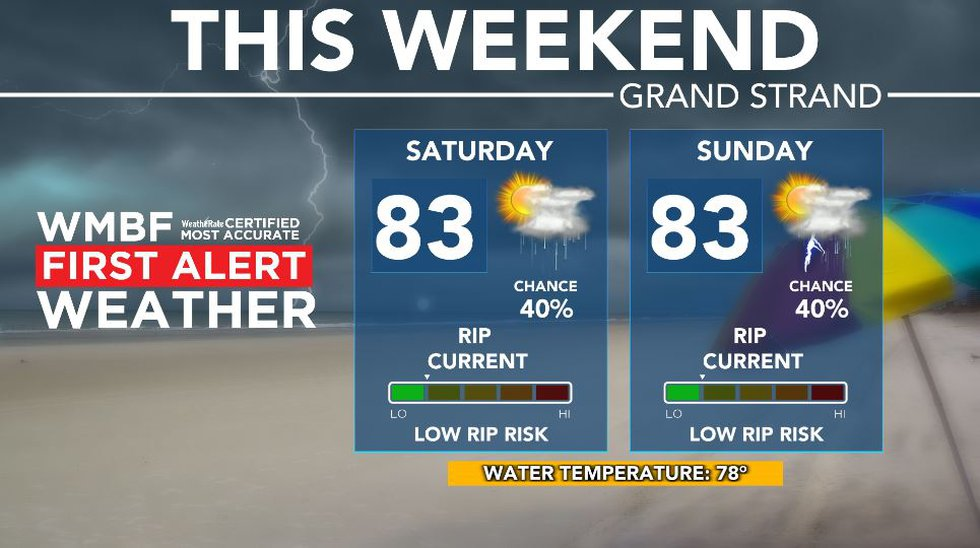 Pop up showers and storms this weekend.