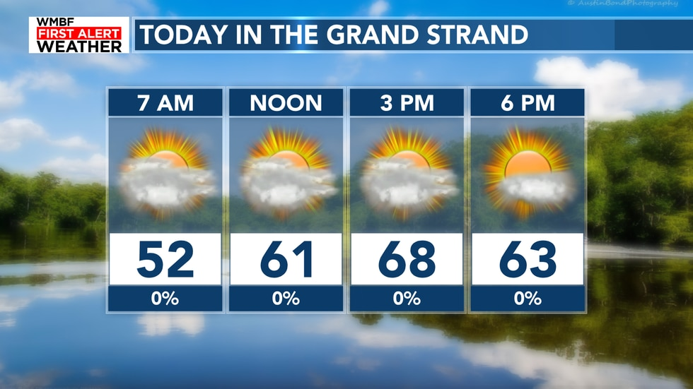 More sunshine continues today with cooler air behind the cold front.
