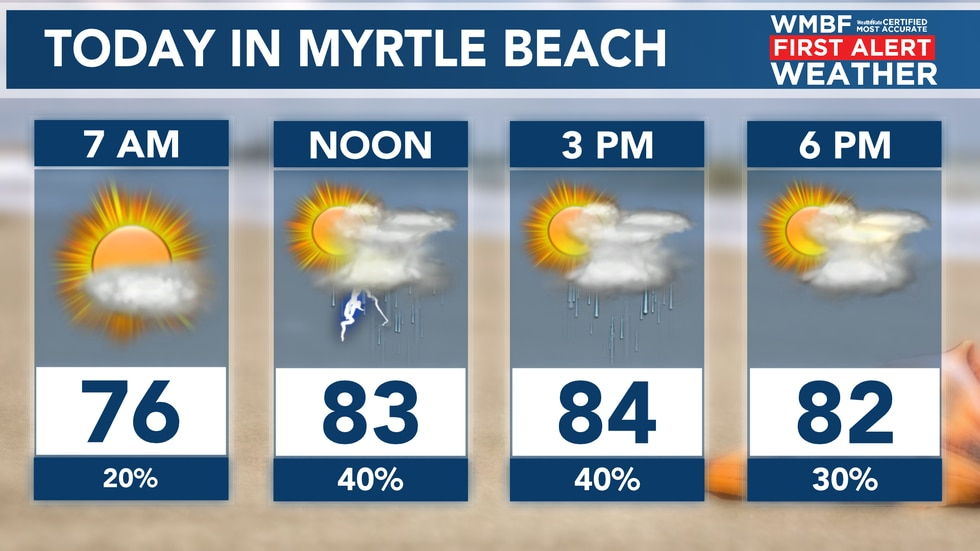 Shower chances are at 40% today for the middle of the day and into the early afternoon.
