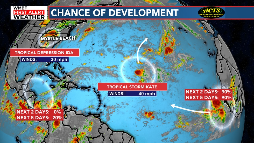 The tropics are not slowing down anytime soon. Plenty of activity out there.