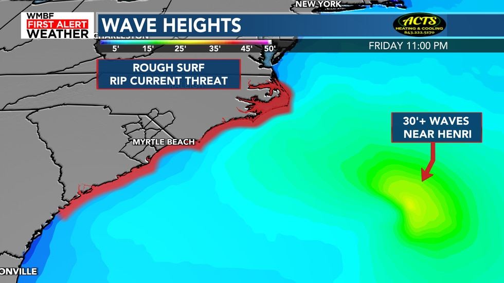 The waves will increase creating a rough surf and rip current risk.