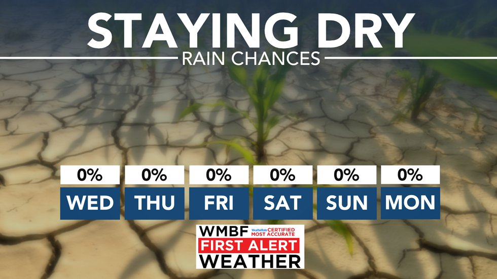 Dry as a bone for the next several days.