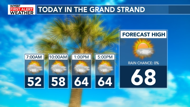 Today will bring a mix of sun and clouds before cloudy skies Saturday.