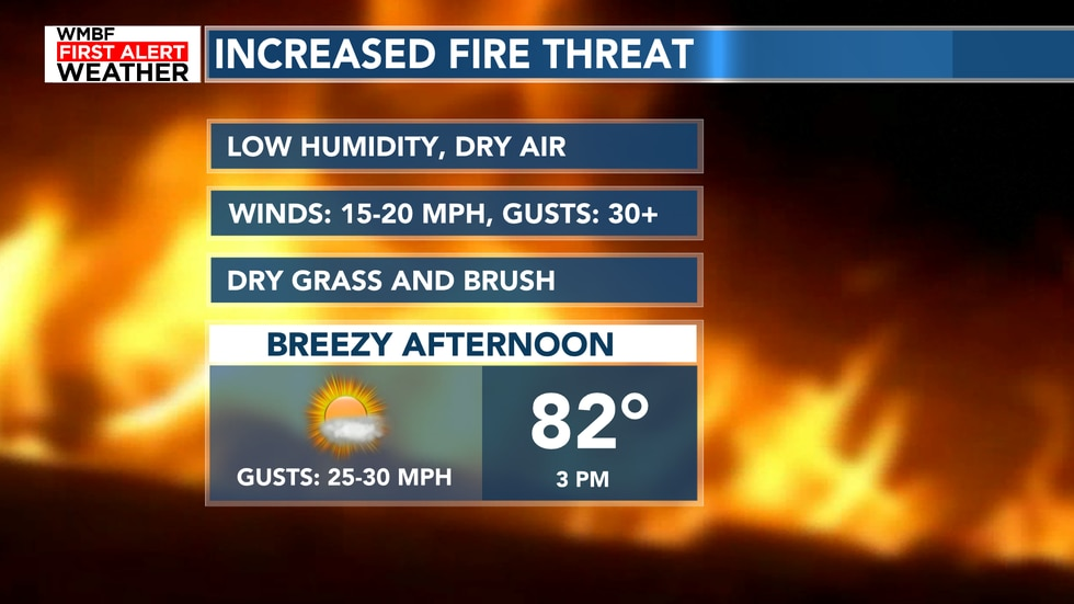 There is an increased risk for wildfires today.