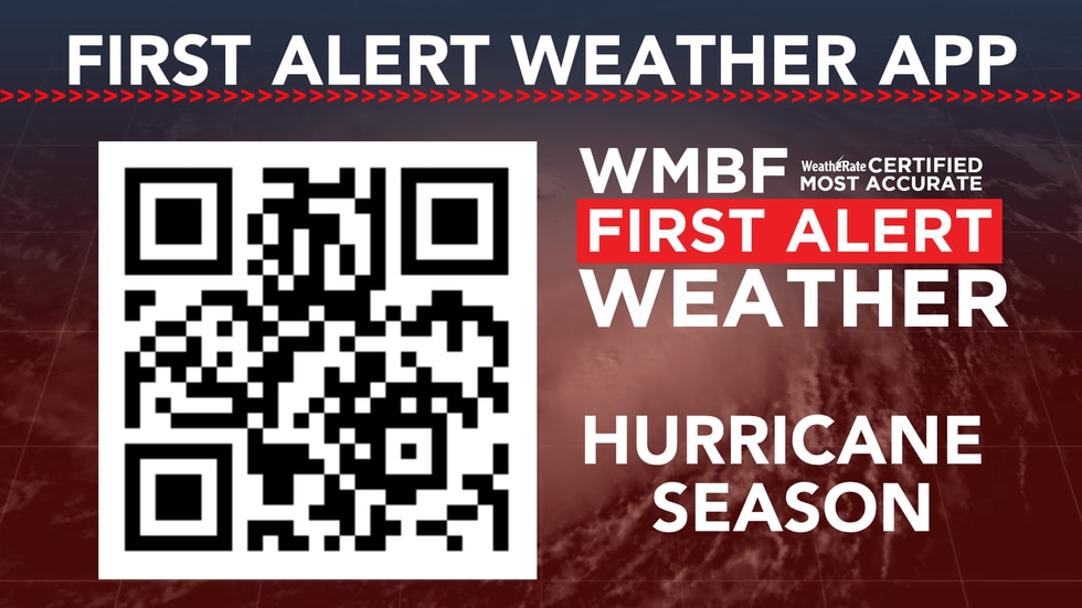 Download the First Alert Weather App! It's free and a great tool ahead of and during any storm.