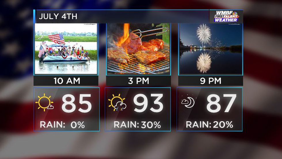 Hot and humid Independence Day with just a stray storm or two possible.