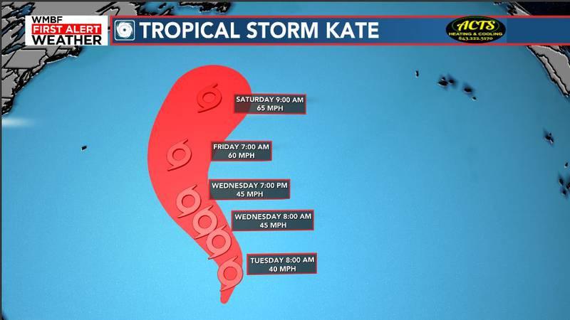 Tropical Storm Kate Forecast Track