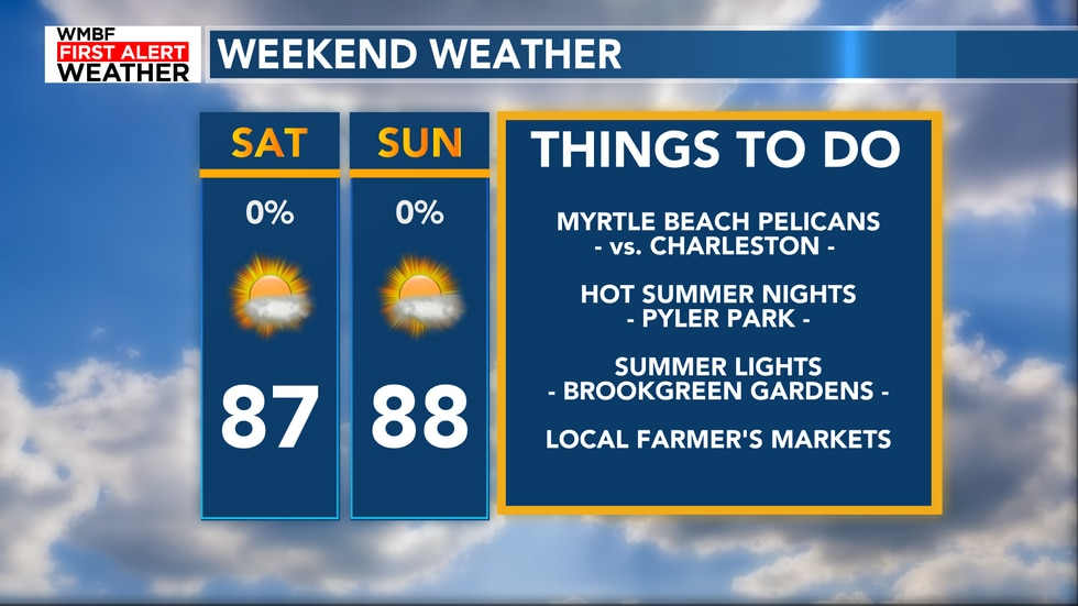 Here's a look at the weekend forecast.