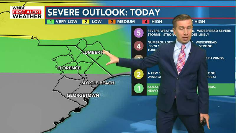 Scattered showers early today, cloudy skies to start the week