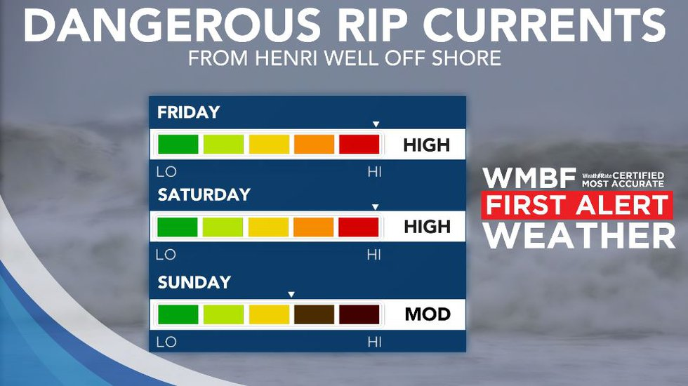 High risk of rip currents.
