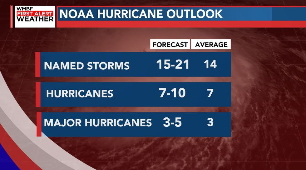 NOAA has increased it's outlook for the remainder of the 2021 hurricane season.