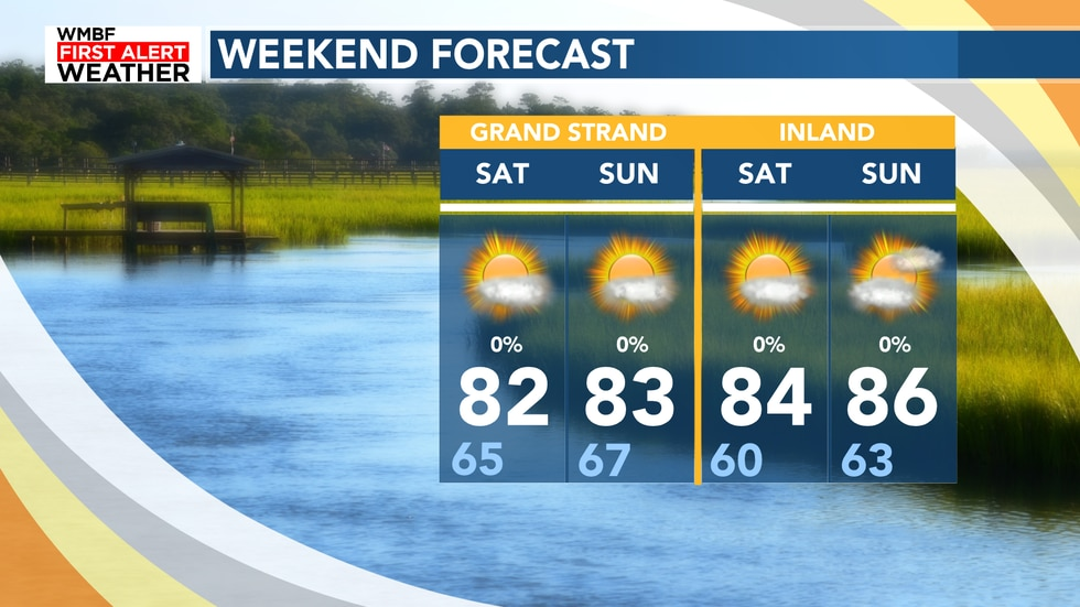 The humidity will slowly begin to increase on Sunday and into next week.