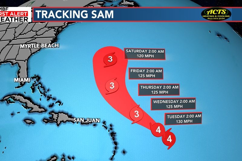 Sam is forecast to remain a major hurricane with a track turning to the north early on.